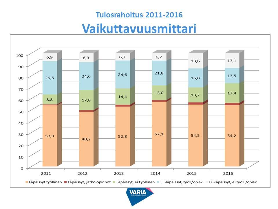 Koivukylä Kirjasto